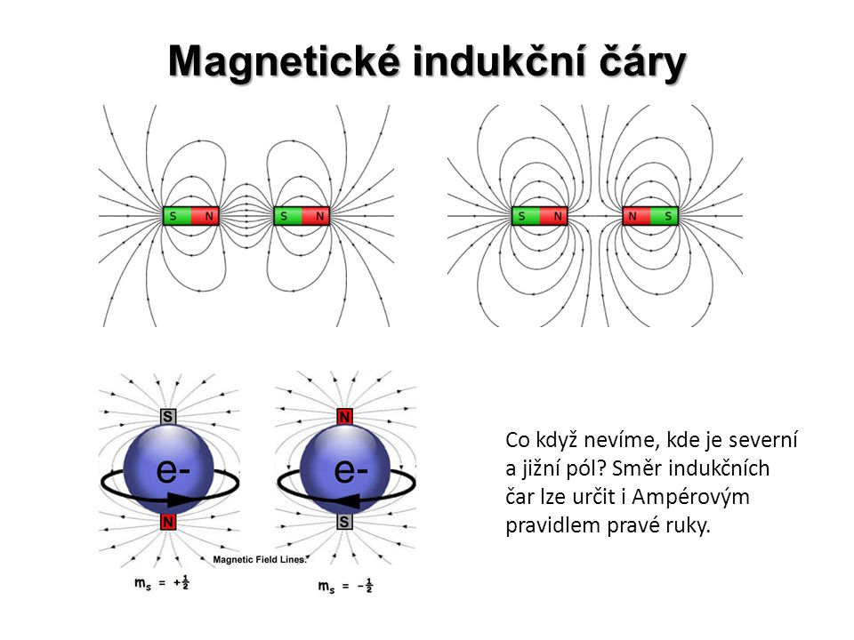 Magnetické indukční čáry Co když nevíme, kde je severní a jižní pól.