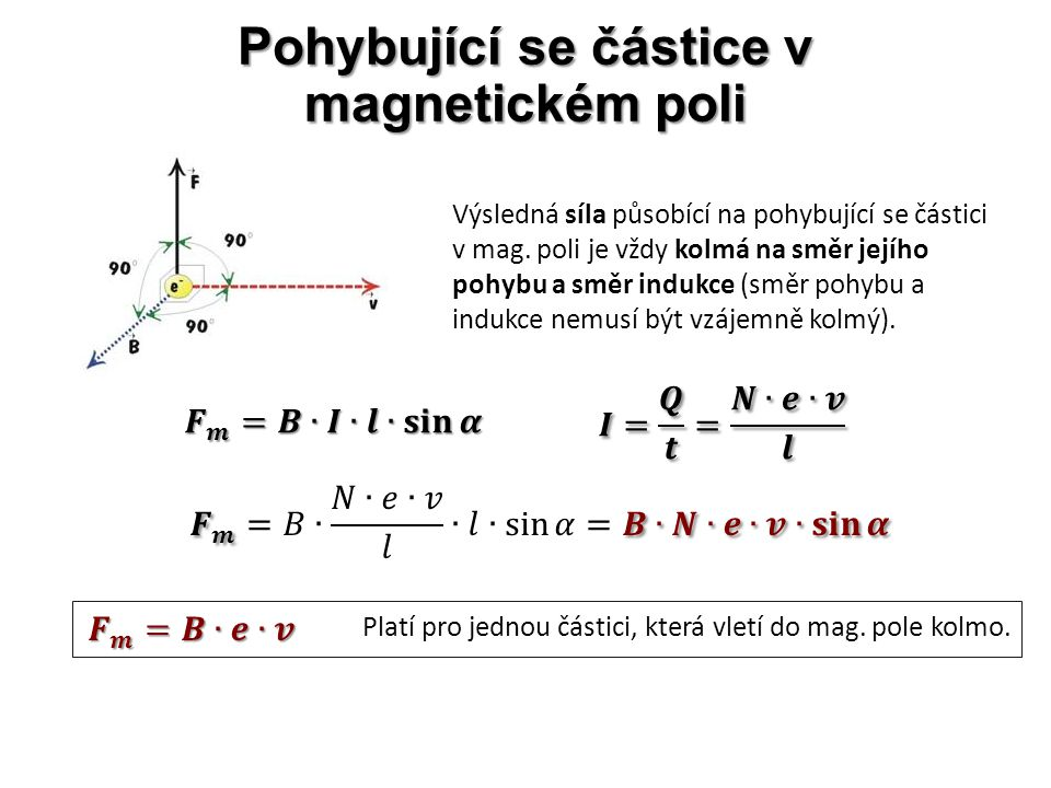 Pohybující se částice v magnetickém poli Výsledná síla působící na pohybující se částici v mag.