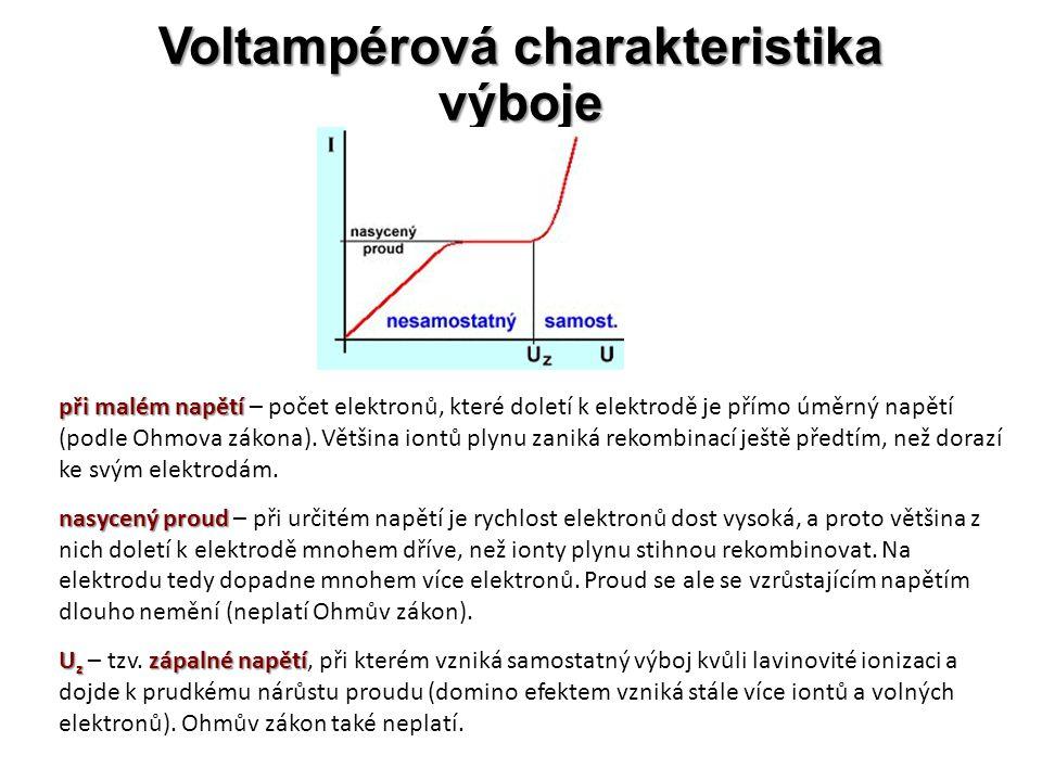 Voltampérová charakteristika výboje při malém napětí při malém napětí – počet elektronů, které doletí k elektrodě je přímo úměrný napětí (podle Ohmova