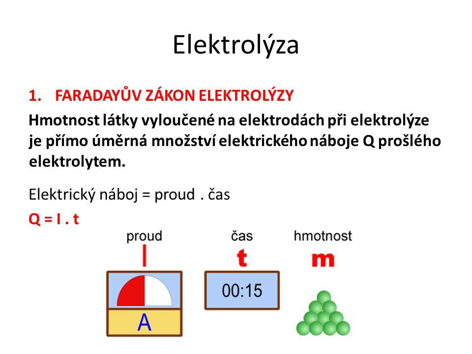 Elektrolýza 1.FARADAYŮV ZÁKON ELEKTROLÝZY Hmotnost látky vyloučené na elektrodách při elektrolýze je přímo úměrná množství elektrického náboje Q prošl
