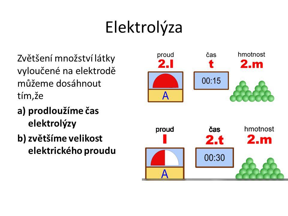 Elektrolýza Zvětšení množství látky vyloučené na elektrodě můžeme dosáhnout tím,že a)prodloužíme čas elektrolýzy b)zvětšíme velikost elektrického prou