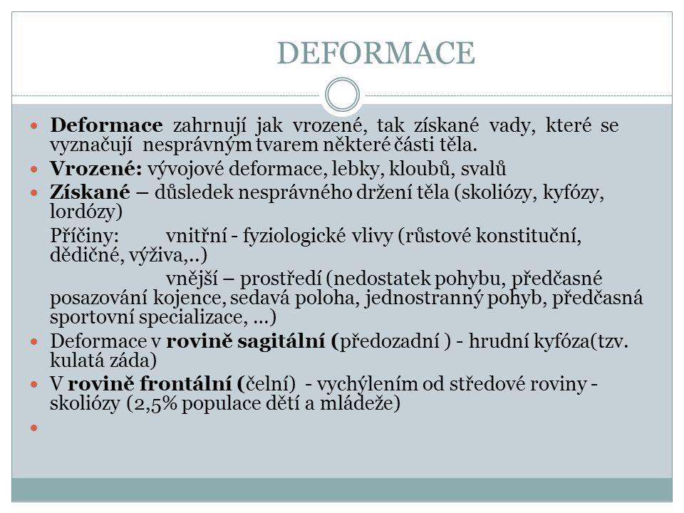 DEFORMACE Deformace zahrnují jak vrozené, tak získané vady, které se vyznačují nesprávným tvarem některé části těla. Vrozené: vývojové deformace, lebk