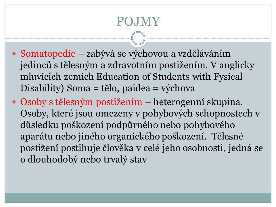 LITERATURA PIPEKOVÁ, J.(ed.) Kapitoly ze speciální pedagogiky.
