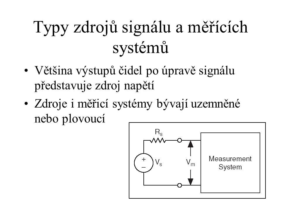 Rozdělení zdrojů signálu Uzemněné zdrojeNeuzemněné (plovoucí) zdroje Typicky zdroje signálu napájené z elektrické sítě.