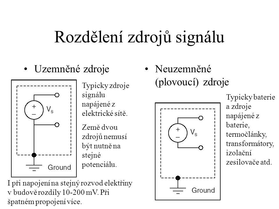 Balancované zapojení Shodná impedance vývodů zdroje a vstupů měřícího systému proti zemi, shodná impedance vodičů proti zemi Šum kapacitní vazbou -> součtový signál