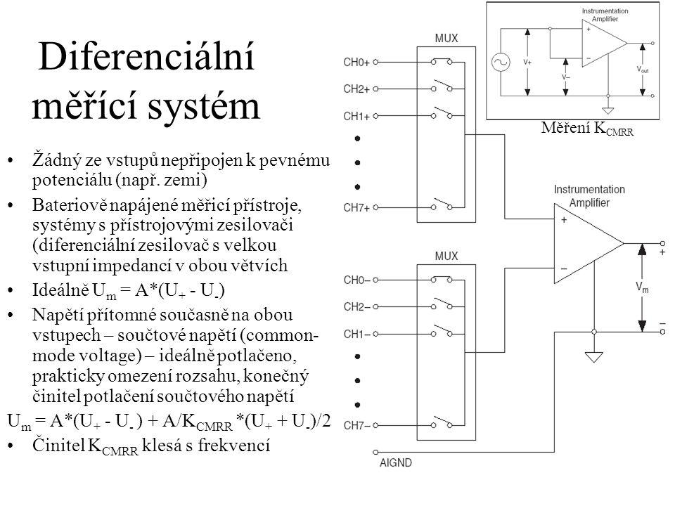 Relativní chyba, offset, INL, DNL Ideální charakteristikaSkutečná charakt.Integrální nelinearitaDiferenciální nelinearita Offset