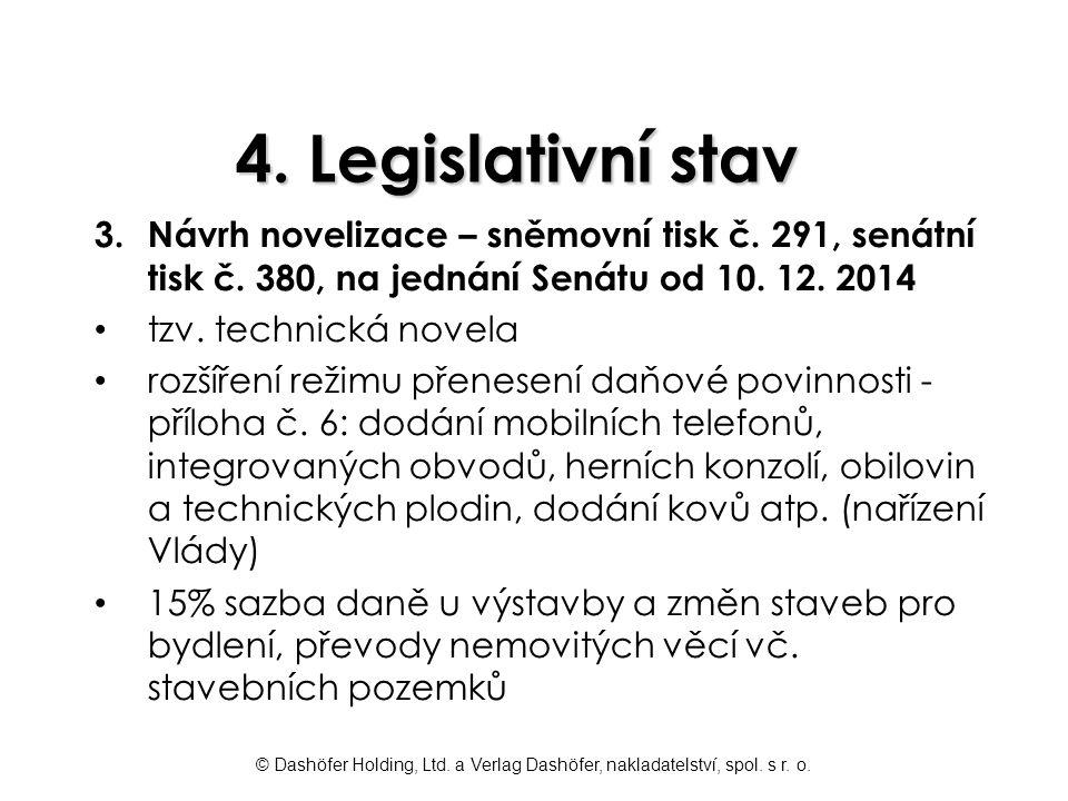 © Dashöfer Holding, Ltd. a Verlag Dashöfer, nakladatelství, spol. s r. o. 4. Legislativní stav 3.Návrh novelizace – sněmovní tisk č. 291, senátní tisk