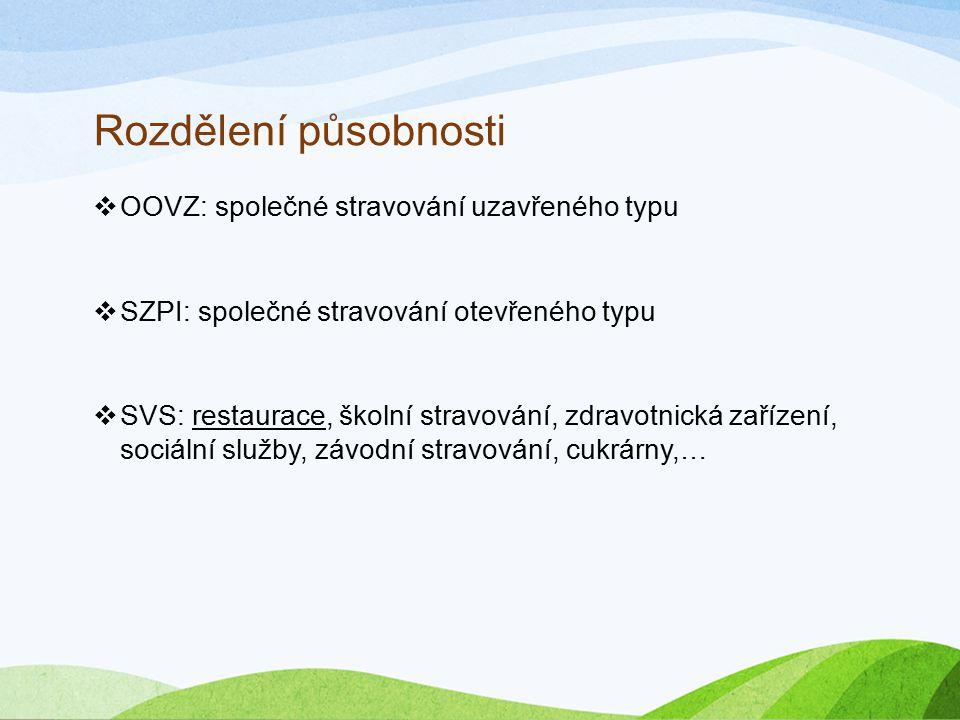 Rozdělení působnosti  OOVZ: společné stravování uzavřeného typu  SZPI: společné stravování otevřeného typu  SVS: restaurace, školní stravování, zdr