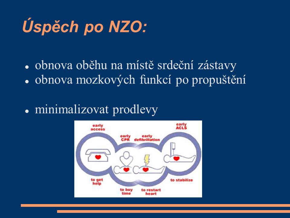 Úspěch po NZO: obnova oběhu na místě srdeční zástavy obnova mozkových funkcí po propuštění minimalizovat prodlevy