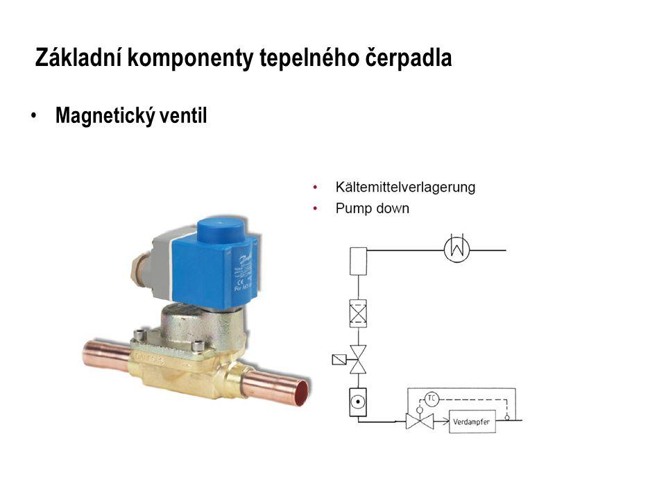 Základní komponenty tepelného čerpadla Magnetický ventil