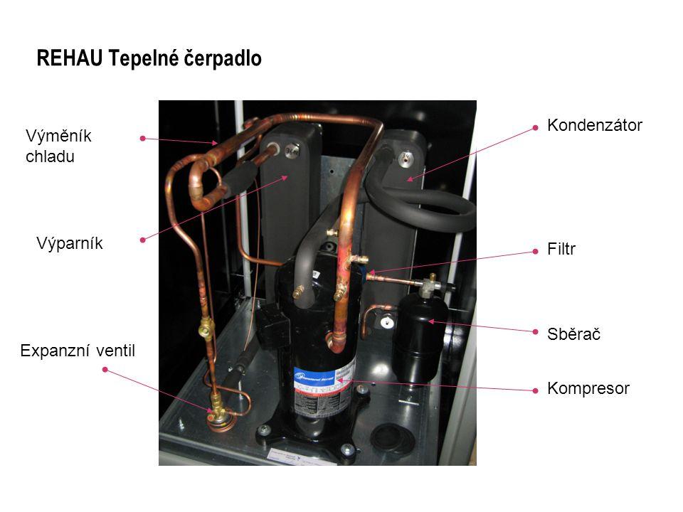 REHAU Tepelné čerpadlo Výparník Expanzní ventil Kondenzátor Filtr Sběrač Kompresor Výměník chladu