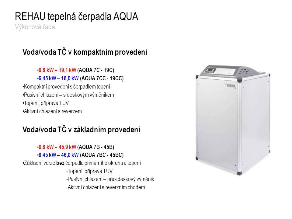 Voda/voda TČ v kompaktním provedení 6,8 kW – 19,1 kW (AQUA 7C - 19C) 6,45 kW – 18,0 kW (AQUA 7CC - 19CC) Kompaktní provedení s čerpadlem topení Pasivn