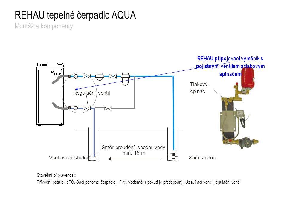 Stavební připravenost: Přívodní potrubí k TČ, Sací ponorné čerpadlo, Filtr, Vodoměr ( pokud je předepsán), Uzavírací ventil, regulační ventil Směr pro