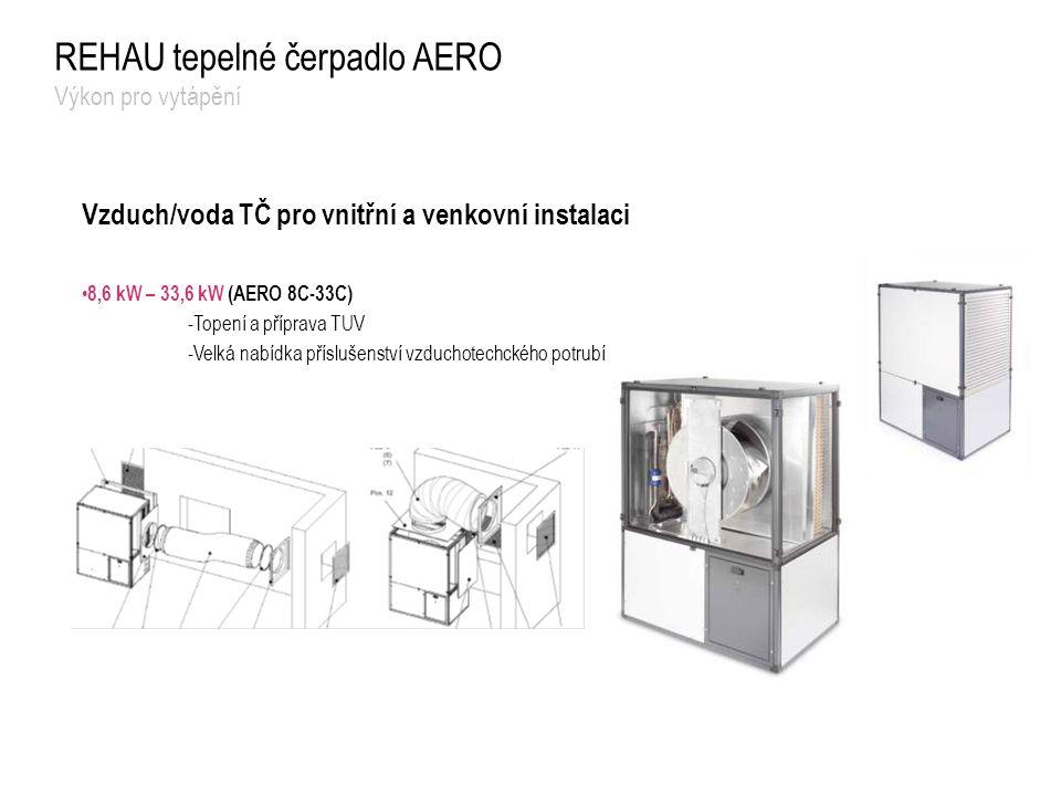 Vzduch/voda TČ pro vnitřní a venkovní instalaci 8,6 kW – 33,6 kW (AERO 8C-33C) -Topení a příprava TUV -Velká nabídka příslušenství vzduchotechckého po