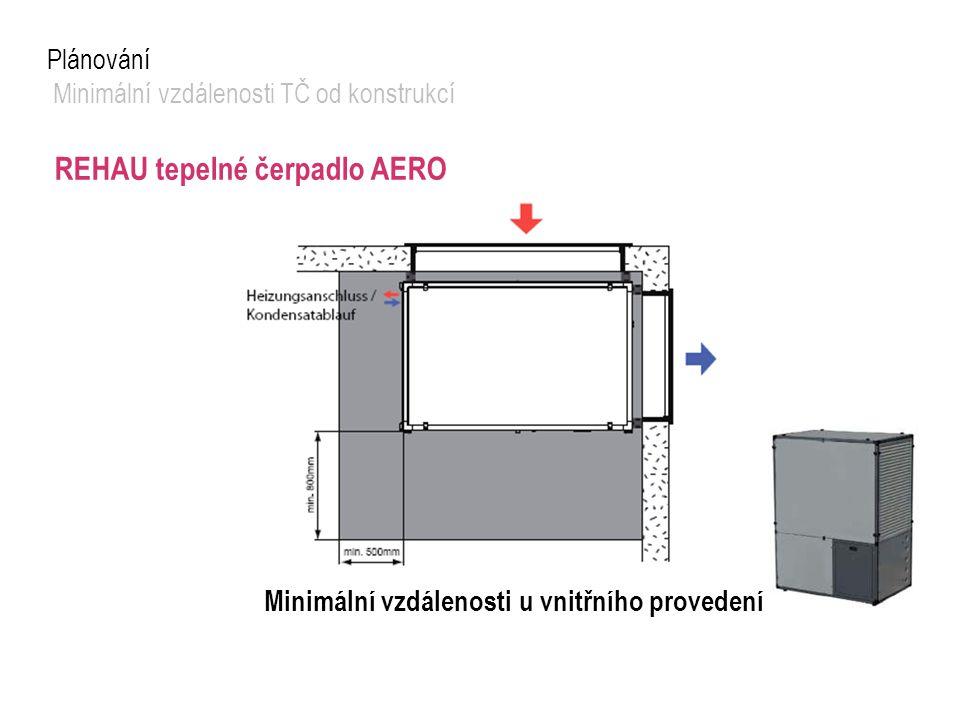 Plánování Minimální vzdálenosti TČ od konstrukcí Minimální vzdálenosti u vnitřního provedení REHAU tepelné čerpadlo AERO