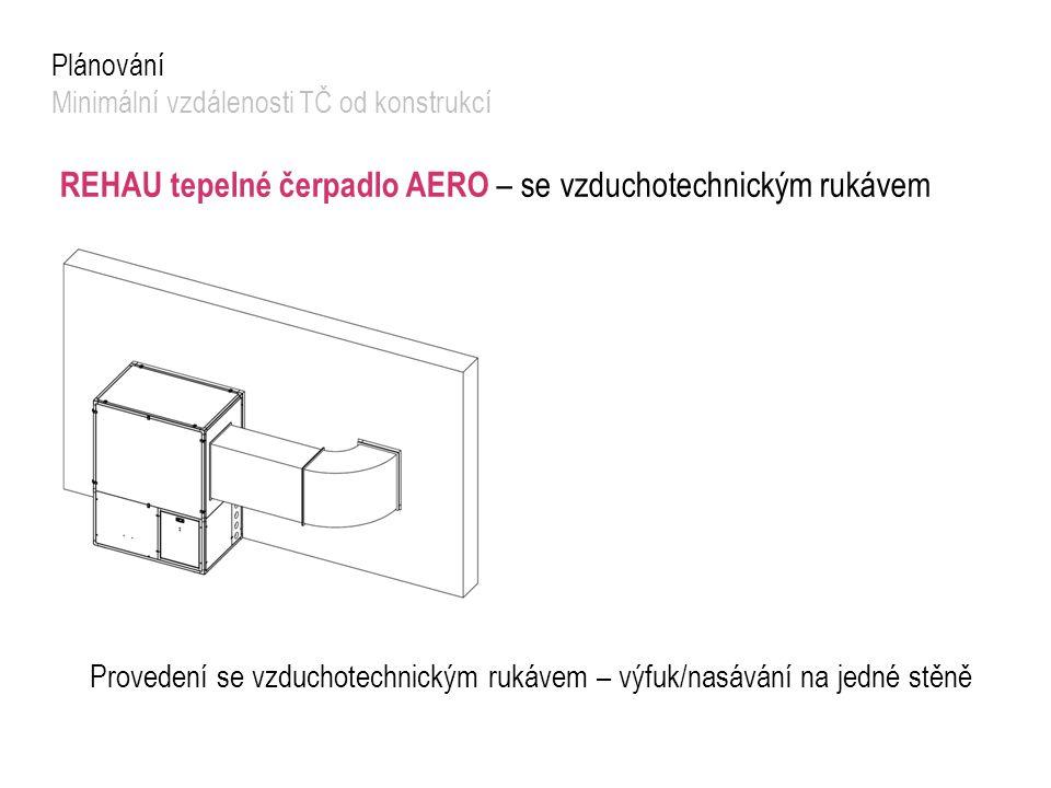Plánování Minimální vzdálenosti TČ od konstrukcí REHAU tepelné čerpadlo AERO – se vzduchotechnickým rukávem Provedení se vzduchotechnickým rukávem – v