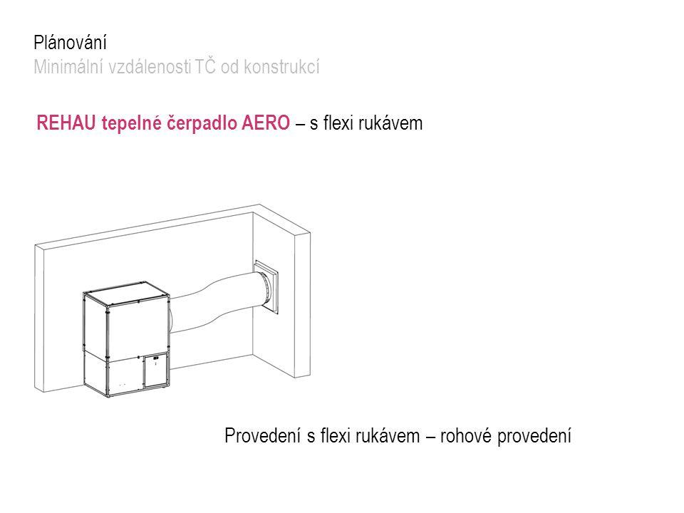 Plánování Minimální vzdálenosti TČ od konstrukcí REHAU tepelné čerpadlo AERO – s flexi rukávem Provedení s flexi rukávem – rohové provedení