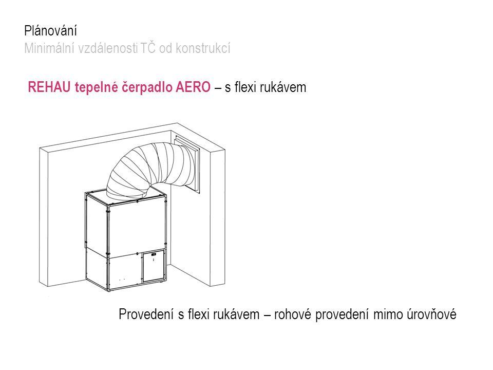 Plánování Minimální vzdálenosti TČ od konstrukcí REHAU tepelné čerpadlo AERO – s flexi rukávem Provedení s flexi rukávem – rohové provedení mimo úrovň