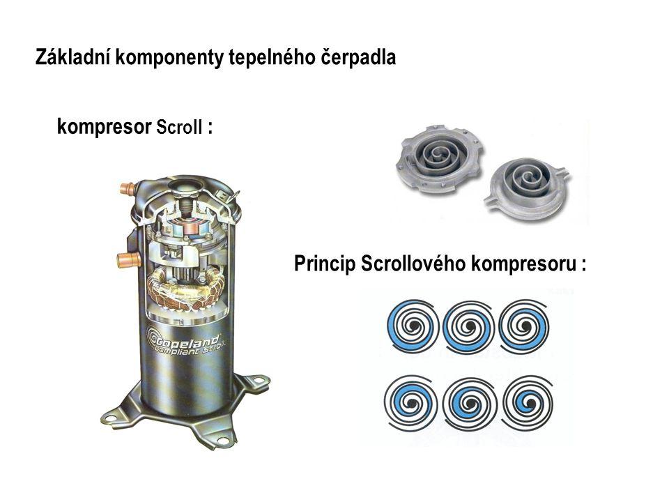 Základní komponenty tepelného čerpadla kompresor Scroll : Princip Scrollového kompresoru :