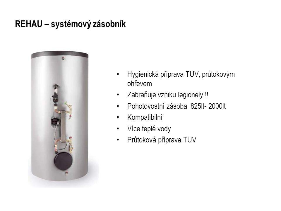 REHAU – systémový zásobník Hygienická příprava TUV, průtokovým ohřevem Zabraňuje vzniku legionely !! Pohotovostní zásoba 825lt- 2000lt Kompatibilní Ví