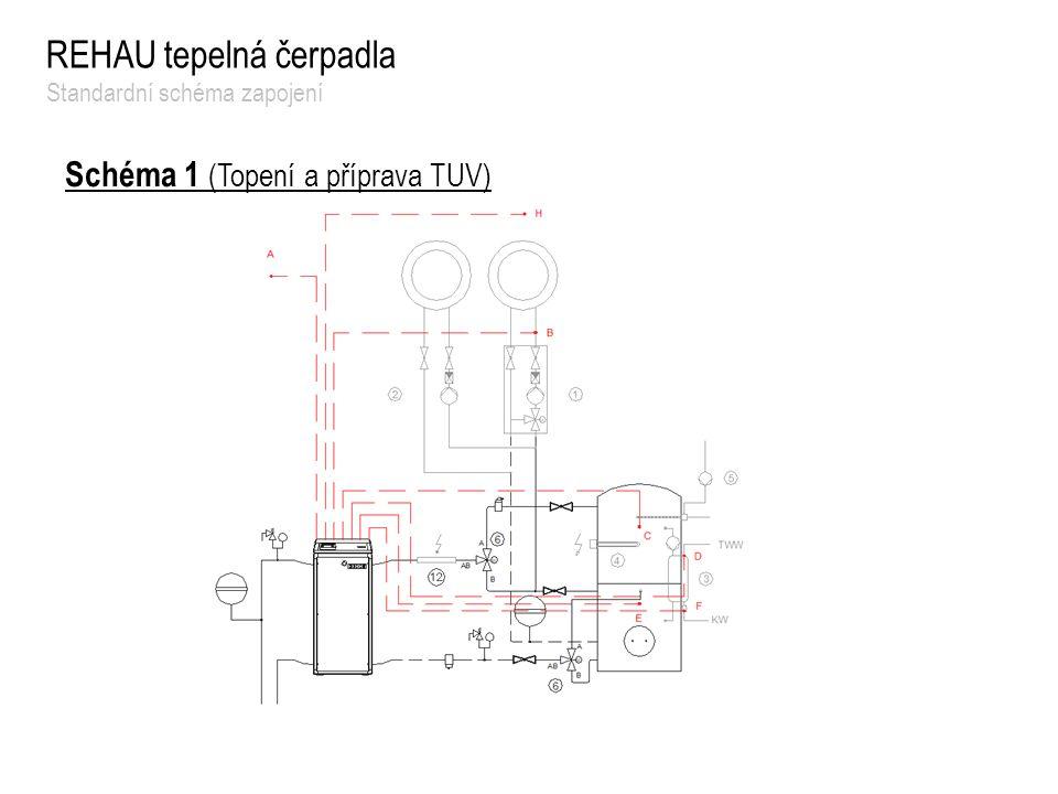Schéma 1 (Topení a příprava TUV) REHAU tepelná čerpadla Standardní schéma zapojení