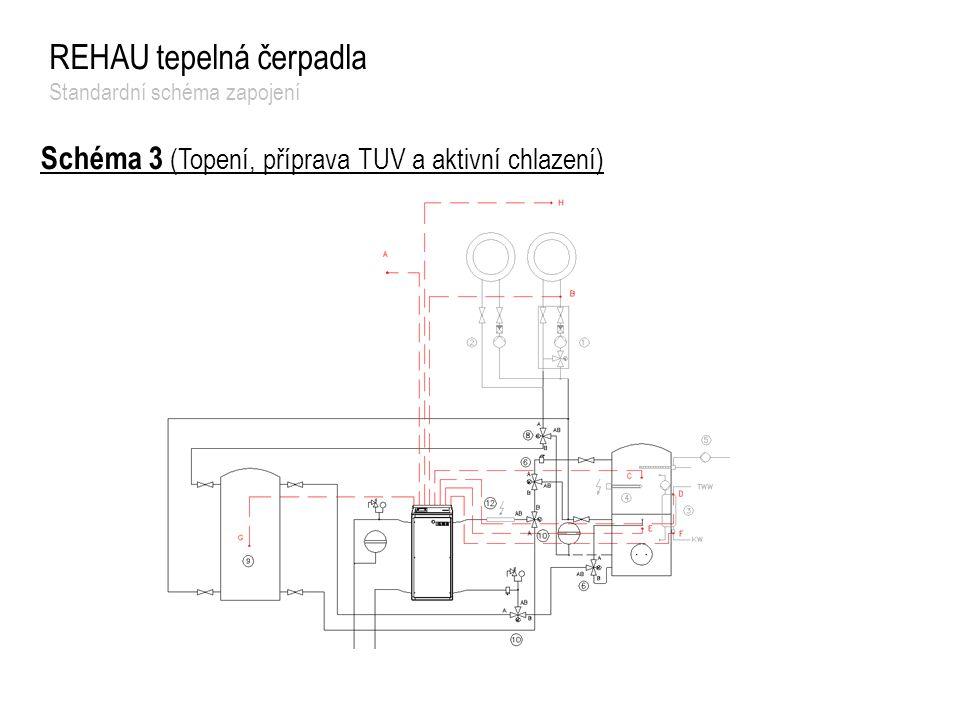 Schéma 3 (Topení, příprava TUV a aktivní chlazení) REHAU tepelná čerpadla Standardní schéma zapojení