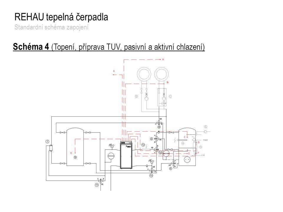 Schéma 4 (Topení, příprava TUV, pasivní a aktivní chlazení) REHAU tepelná čerpadla Standardní schéma zapojení