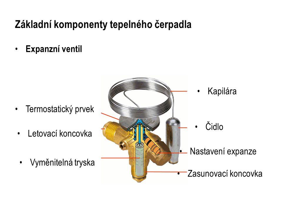 Základní komponenty tepelného čerpadla Expanzní ventil Termostatický prvek Letovací koncovka Vyměnitelná tryska Kapilára Čidlo Nastavení expanze Zasun