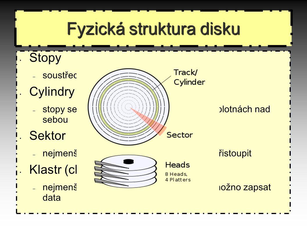 Fyzická struktura disku Stopy – soustředné kružnice na plotnách disku Cylindry – stopy se stejným poloměrem umístěné na plotnách nad sebou Sektor – nejmenší jednotka, ke které můžou hlavy přistoupit K lastr (cluster) – nejmenší využitelná jednotka, do které je možno zapsat data