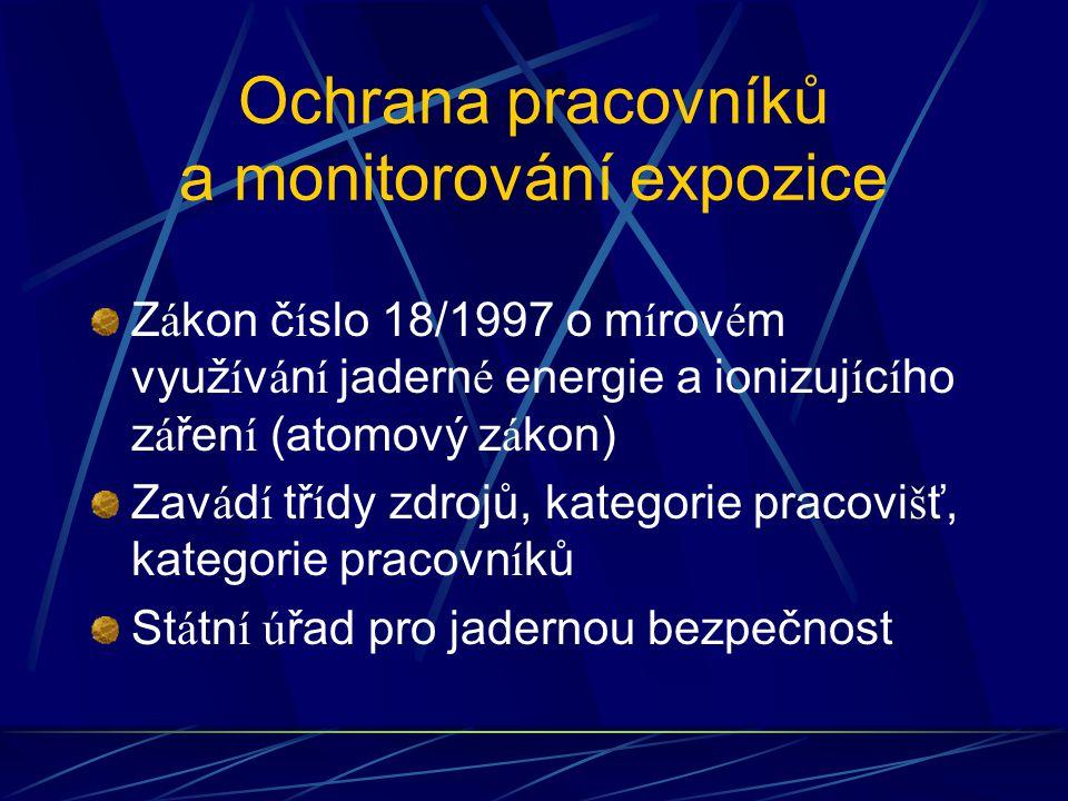 Ochrana pracovníků a monitorování expozice Z á kon č í slo 18/1997 o m í rov é m využ í v á n í jadern é energie a ionizuj í c í ho z á řen í (atomový