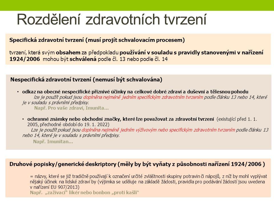 Rozdělení zdravotních tvrzení Specifická zdravotní tvrzení (musí projít schvalovacím procesem) tvrzení, která svým obsahem za předpokladu používání v