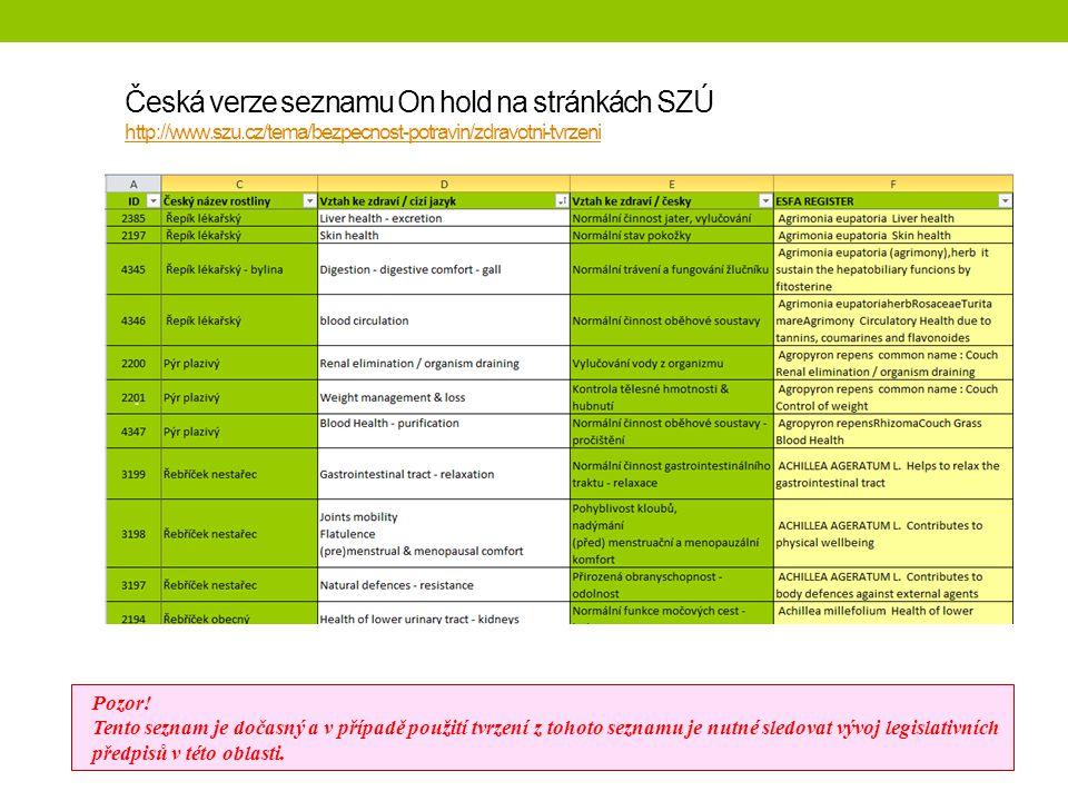 Česká verze seznamu On hold na stránkách SZÚ http://www.szu.cz/tema/bezpecnost-potravin/zdravotni-tvrzeni http://www.szu.cz/tema/bezpecnost-potravin/zdravotni-tvrzeni Pozor.