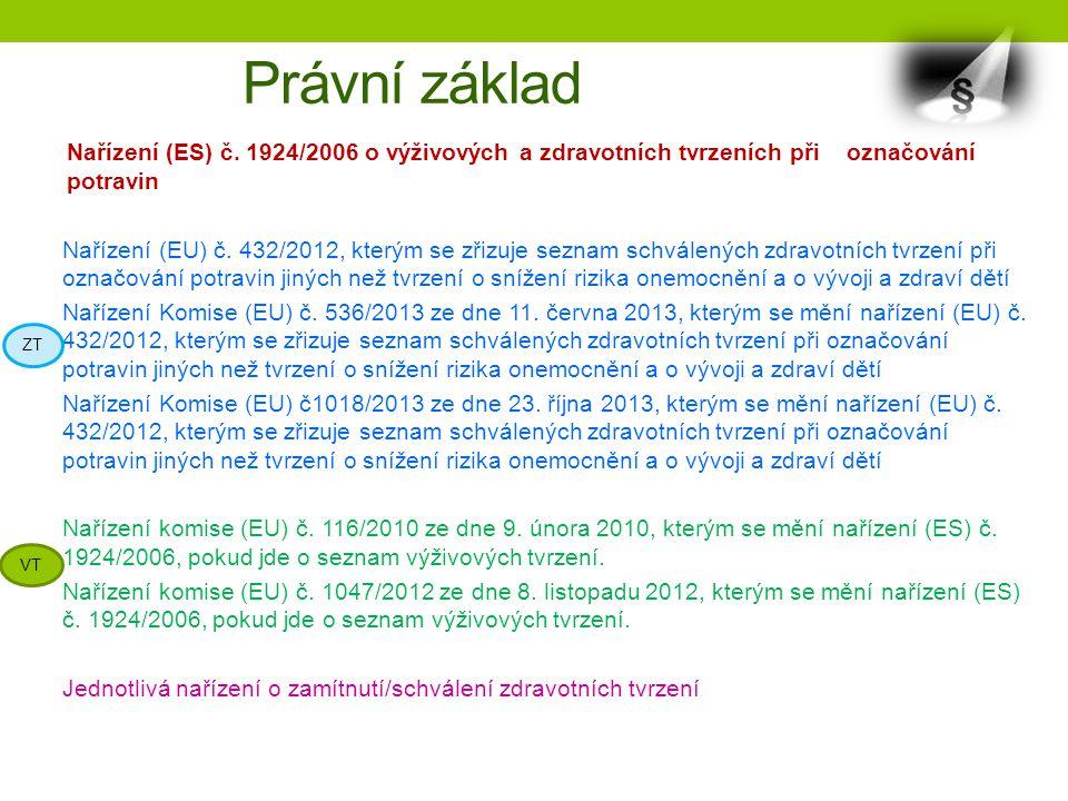 Právní základ Nařízení (ES) č. 1924/2006 o výživových a zdravotních tvrzeních při označování potravin Nařízení (EU) č. 432/2012, kterým se zřizuje sez