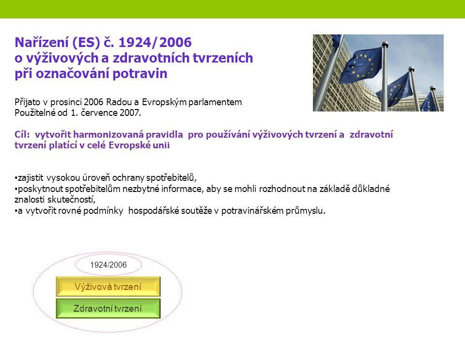 Nařízení (ES) č. 1924/2006 o výživových a zdravotních tvrzeních při označování potravin Přijato v prosinci 2006 Radou a Evropským parlamentem Použitel