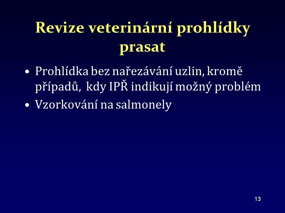 Revize veterinární prohlídky prasat Prohlídka bez nařezávání uzlin, kromě případů, kdy IPŘ indikují možný problém Vzorkování na salmonely 13