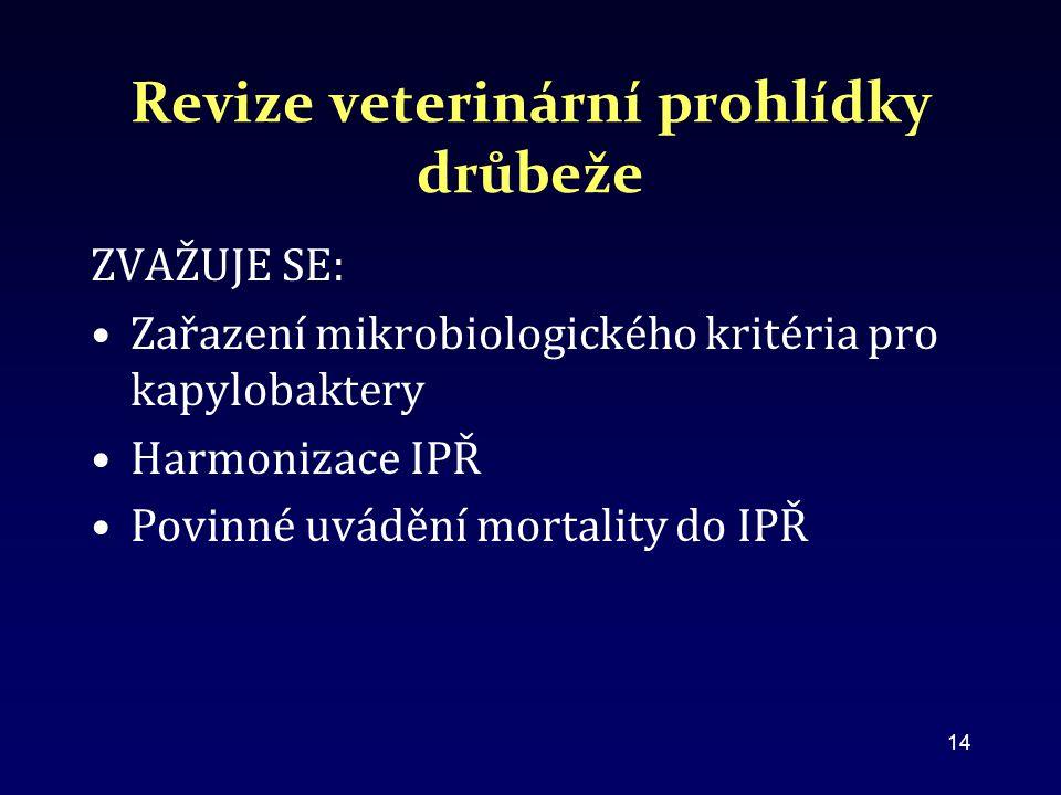 Revize veterinární prohlídky drůbeže ZVAŽUJE SE: Zařazení mikrobiologického kritéria pro kapylobaktery Harmonizace IPŘ Povinné uvádění mortality do IPŘ 14