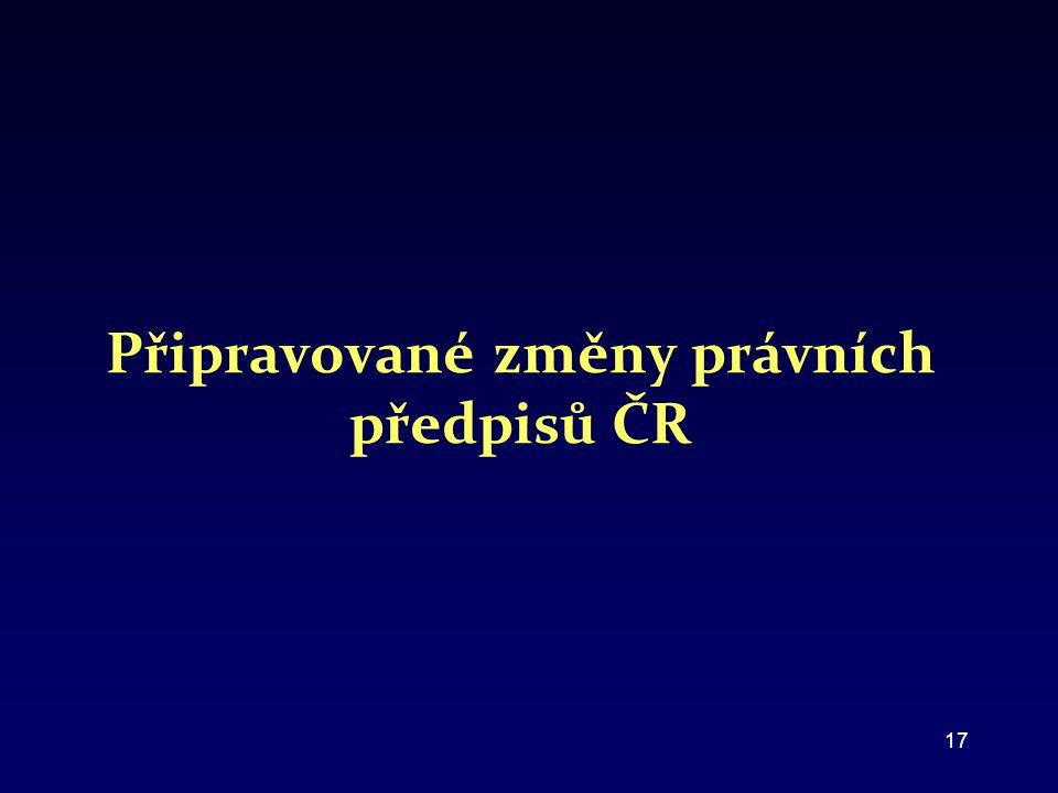 Připravované změny právních předpisů ČR 17