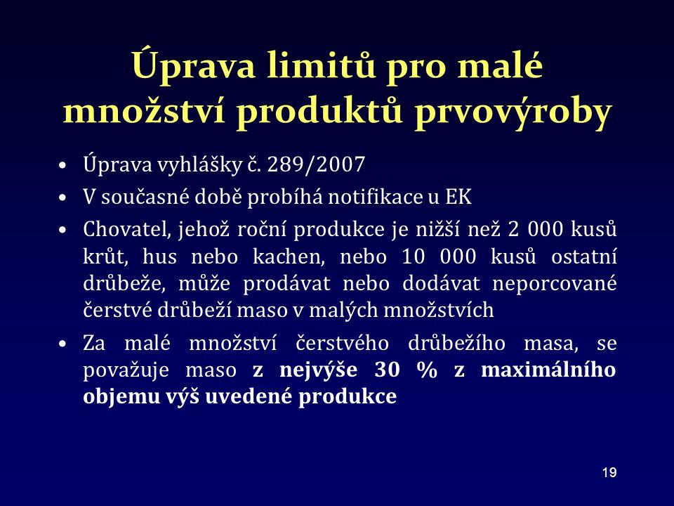 Úprava limitů pro malé množství produktů prvovýroby Úprava vyhlášky č.