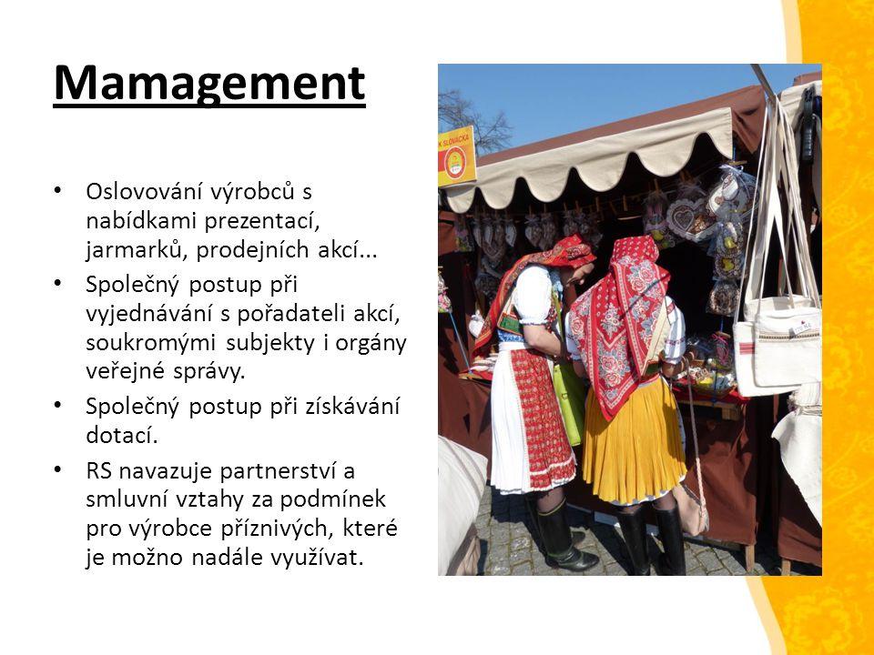 Mamagement Oslovování výrobců s nabídkami prezentací, jarmarků, prodejních akcí...