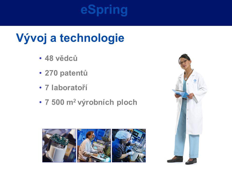 7 500 m 2 výrobních ploch eSpring Vývoj a technologie 48 vědců 270 patentů 7 laboratoří