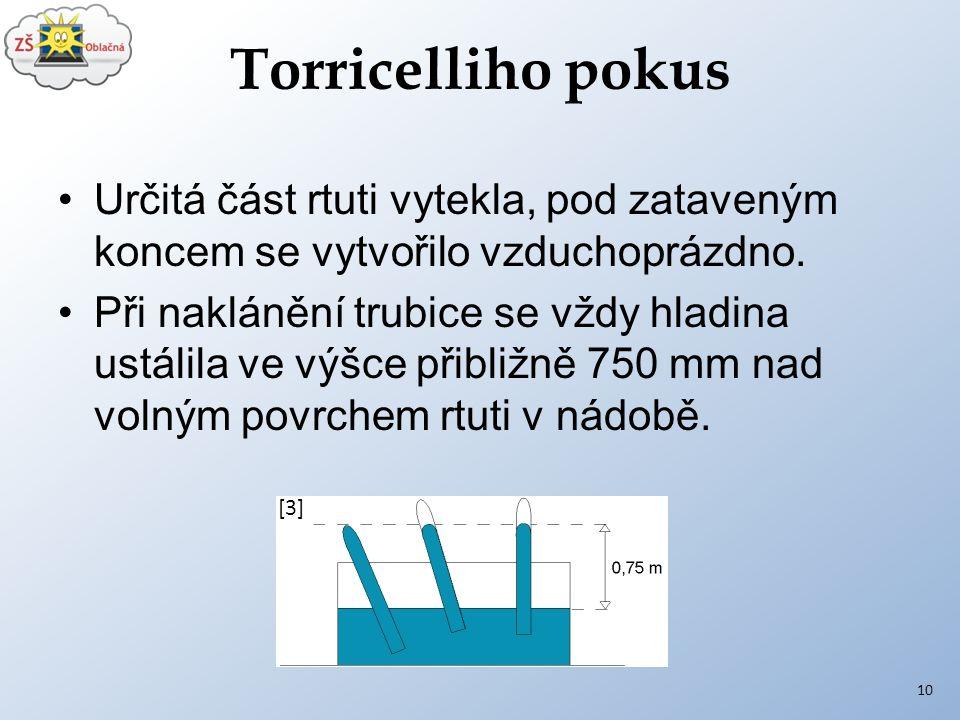 Torricelliho pokus Určitá část rtuti vytekla, pod zataveným koncem se vytvořilo vzduchoprázdno. Při naklánění trubice se vždy hladina ustálila ve výšc