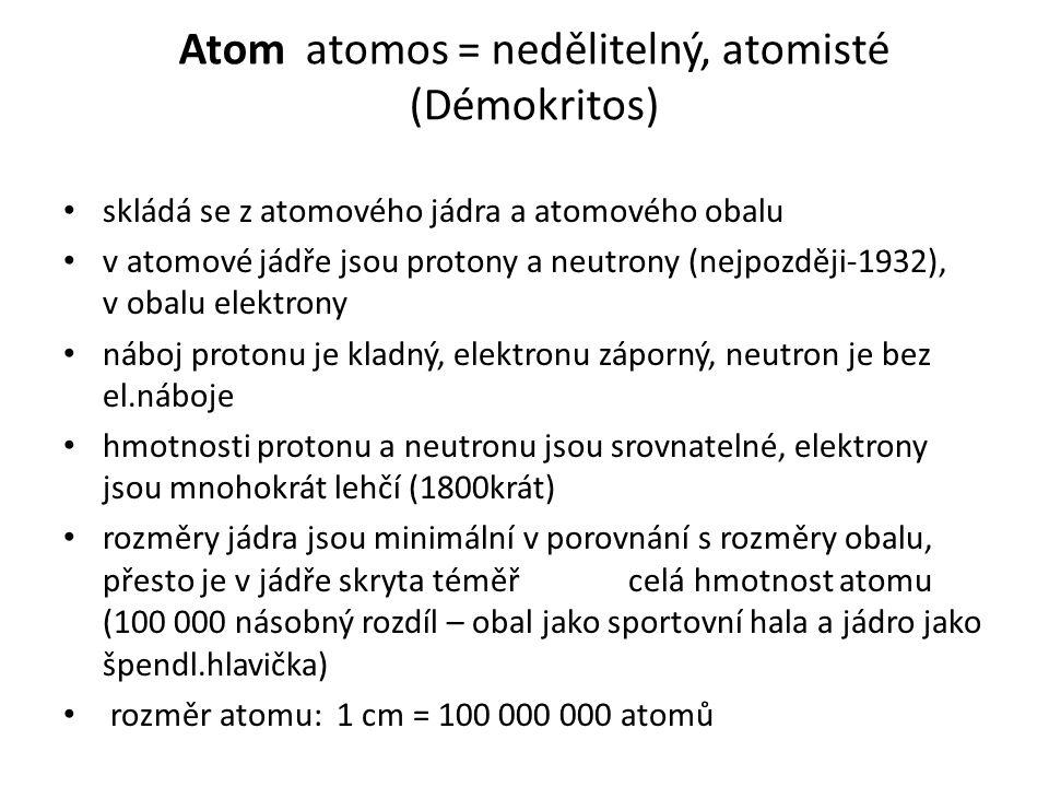 Atom atomos = nedělitelný, atomisté (Démokritos) skládá se z atomového jádra a atomového obalu v atomové jádře jsou protony a neutrony (nejpozději-193