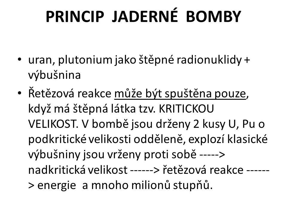 PRINCIP JADERNÉ BOMBY uran, plutonium jako štěpné radionuklidy + výbušnina Řetězová reakce může být spuštěna pouze, když má štěpná látka tzv. KRITICKO