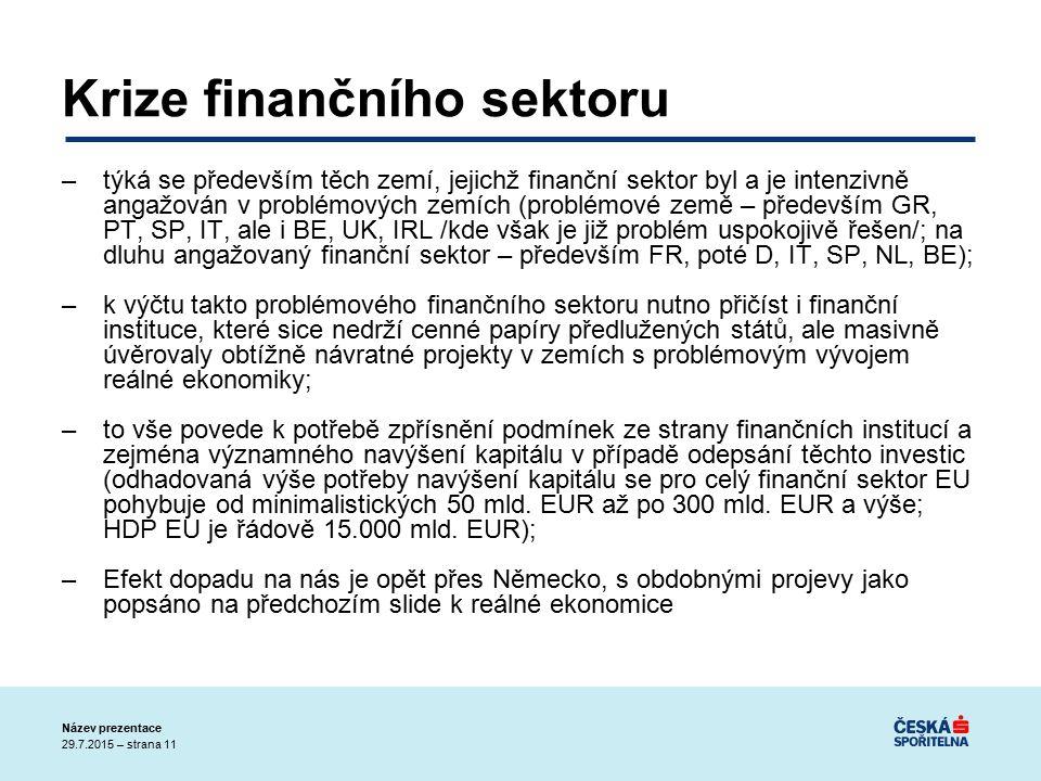 29.7.2015 – strana 11 Název prezentace Krize finančního sektoru –týká se především těch zemí, jejichž finanční sektor byl a je intenzivně angažován v problémových zemích (problémové země – především GR, PT, SP, IT, ale i BE, UK, IRL /kde však je již problém uspokojivě řešen/; na dluhu angažovaný finanční sektor – především FR, poté D, IT, SP, NL, BE); –k výčtu takto problémového finančního sektoru nutno přičíst i finanční instituce, které sice nedrží cenné papíry předlužených států, ale masivně úvěrovaly obtížně návratné projekty v zemích s problémovým vývojem reálné ekonomiky; –to vše povede k potřebě zpřísnění podmínek ze strany finančních institucí a zejména významného navýšení kapitálu v případě odepsání těchto investic (odhadovaná výše potřeby navýšení kapitálu se pro celý finanční sektor EU pohybuje od minimalistických 50 mld.