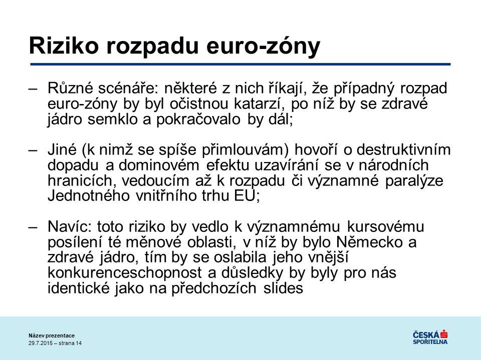 29.7.2015 – strana 14 Název prezentace Riziko rozpadu euro-zóny –Různé scénáře: některé z nich říkají, že případný rozpad euro-zóny by byl očistnou katarzí, po níž by se zdravé jádro semklo a pokračovalo by dál; –Jiné (k nimž se spíše přimlouvám) hovoří o destruktivním dopadu a dominovém efektu uzavírání se v národních hranicích, vedoucím až k rozpadu či významné paralýze Jednotného vnitřního trhu EU; –Navíc: toto riziko by vedlo k významnému kursovému posílení té měnové oblasti, v níž by bylo Německo a zdravé jádro, tím by se oslabila jeho vnější konkurenceschopnost a důsledky by byly pro nás identické jako na předchozích slides