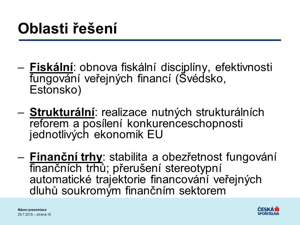 29.7.2015 – strana 16 Název prezentace Oblasti řešení –Fiskální: obnova fiskální disciplíny, efektivnosti fungování veřejných financí (Švédsko, Estonsko) –Strukturální: realizace nutných strukturálních reforem a posílení konkurenceschopnosti jednotlivých ekonomik EU –Finanční trhy: stabilita a obezřetnost fungování finančních trhů; přerušení stereotypní automatické trajektorie financování veřejných dluhů soukromým finančním sektorem