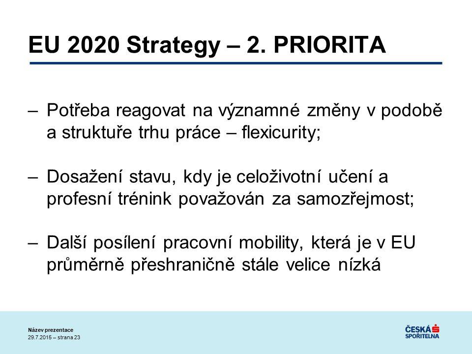 29.7.2015 – strana 23 Název prezentace EU 2020 Strategy – 2.