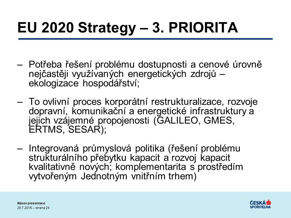 29.7.2015 – strana 24 Název prezentace EU 2020 Strategy – 3.