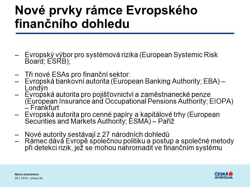 29.7.2015 – strana 34 Název prezentace Nové prvky rámce Evropského finančního dohledu –Evropský výbor pro systémová rizika (European Systemic Risk Board; ESRB); –Tři nové ESAs pro finanční sektor: –Evropská bankovní autorita (European Banking Authority; EBA) – Londýn –Evropská autorita pro pojišťovnictví a zaměstnanecké penze (European Insurance and Occupational Pensions Authority; EIOPA) – Frankfurt –Evropská autorita pro cenné papíry a kapitálové trhy (European Securities and Markets Authority; ESMA) – Paříž –Nové autority sestávají z 27 národních dohledů –Rámec dává Evropě společnou politiku a postup a společné metody při detekci rizik, jež se mohou nahromadit ve finančním systému