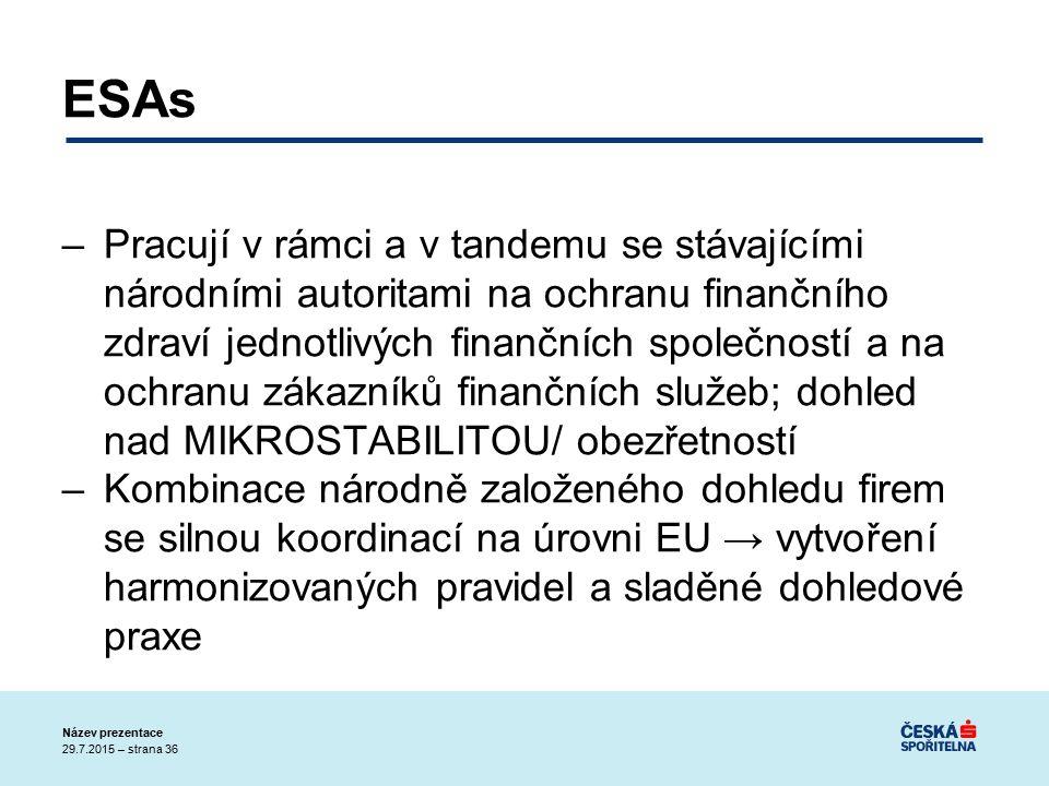 29.7.2015 – strana 36 Název prezentace ESAs –Pracují v rámci a v tandemu se stávajícími národními autoritami na ochranu finančního zdraví jednotlivých finančních společností a na ochranu zákazníků finančních služeb; dohled nad MIKROSTABILITOU/ obezřetností –Kombinace národně založeného dohledu firem se silnou koordinací na úrovni EU → vytvoření harmonizovaných pravidel a sladěné dohledové praxe